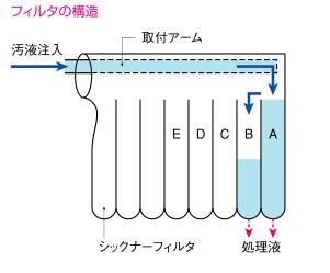 f-1 (1)